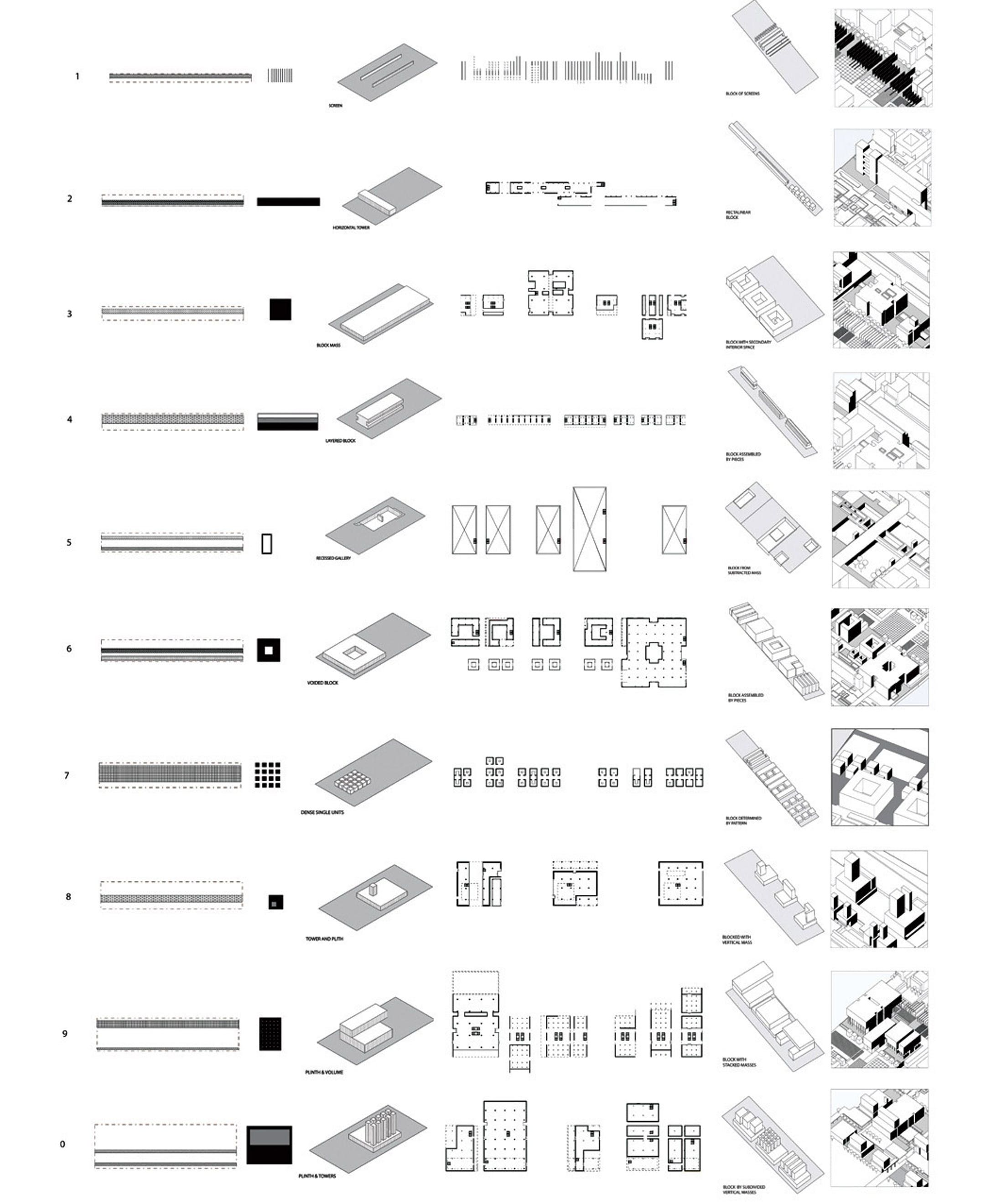 Ungers 2 Building Typology Diagrams