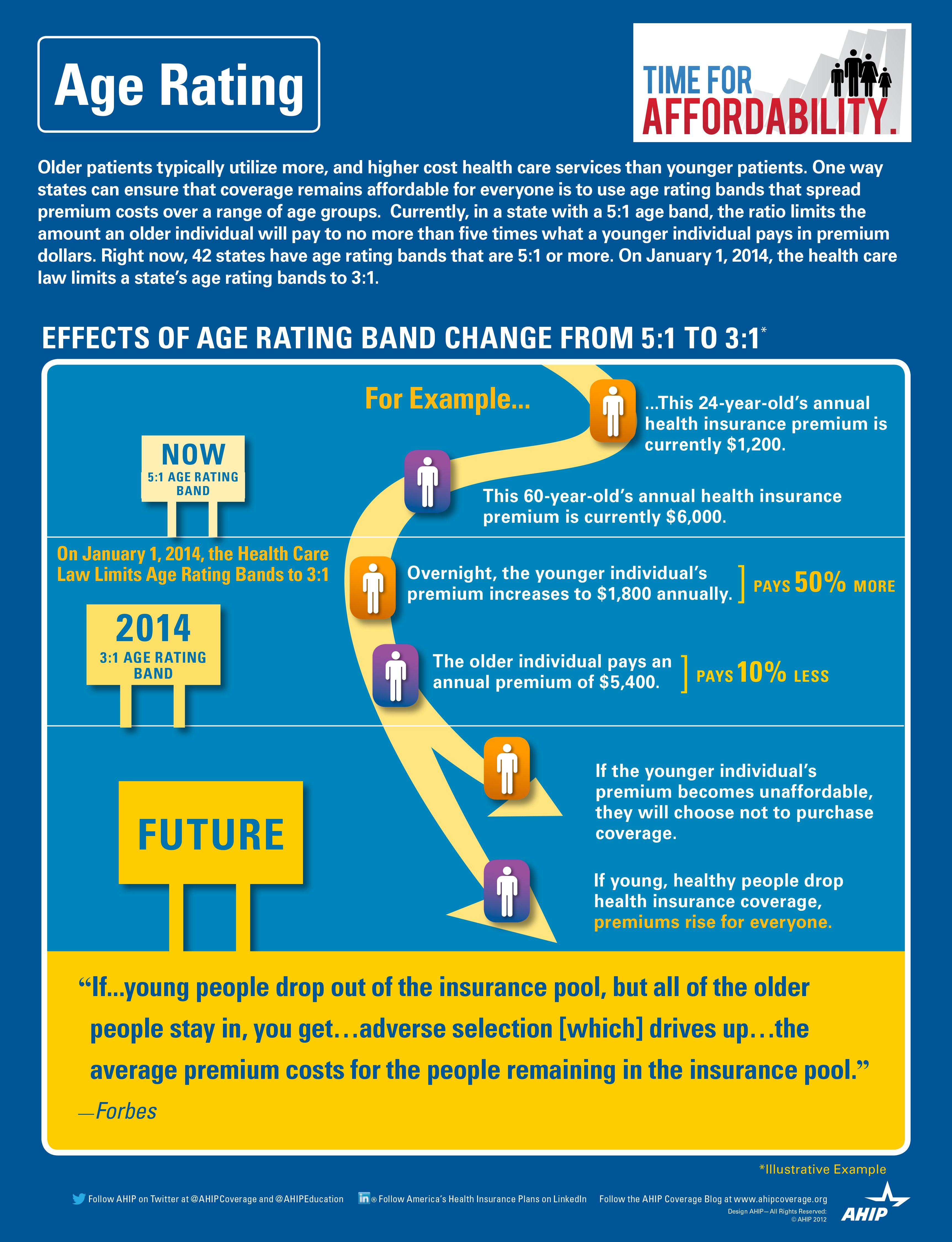 Infographics New Ahip Infographic On Impact For Aca S