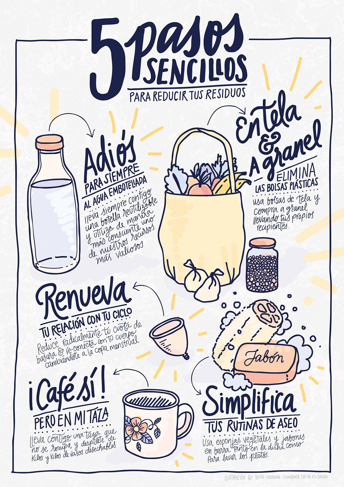 5 Pasos Sencillos Para Reducir Tus Residuos 5 Simple Steps To