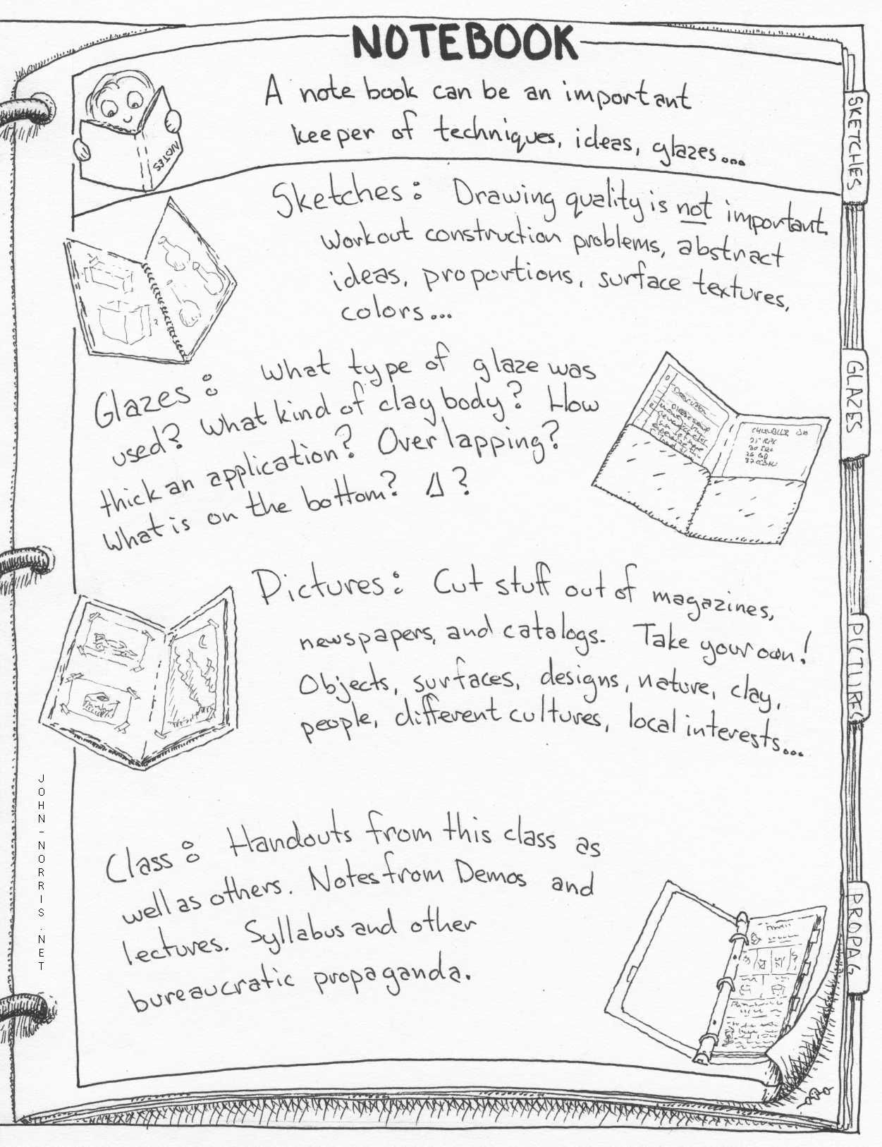 Potter S Notebook One Of The Most Important Things I Ve
