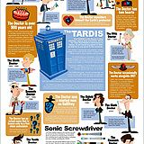 Got something for you whovians out there.