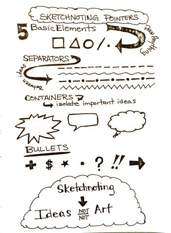 Tranformational Teaching   What Are Sketchnotes and How Do I Use Them   http://www.vivbeck.com