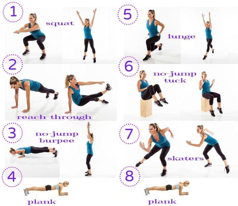Afbeeldingsresultaat Voor Fitness Oefeningen Buikspieren Thuis
