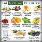 Top natural pain killers.