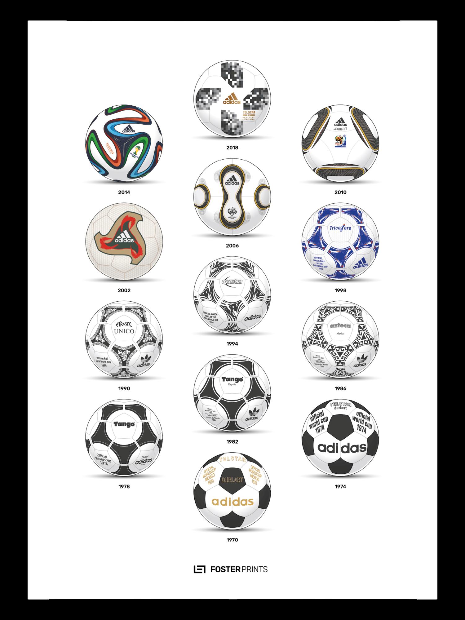 cd2a3f32e9e Adidas World Cup Football History Poster