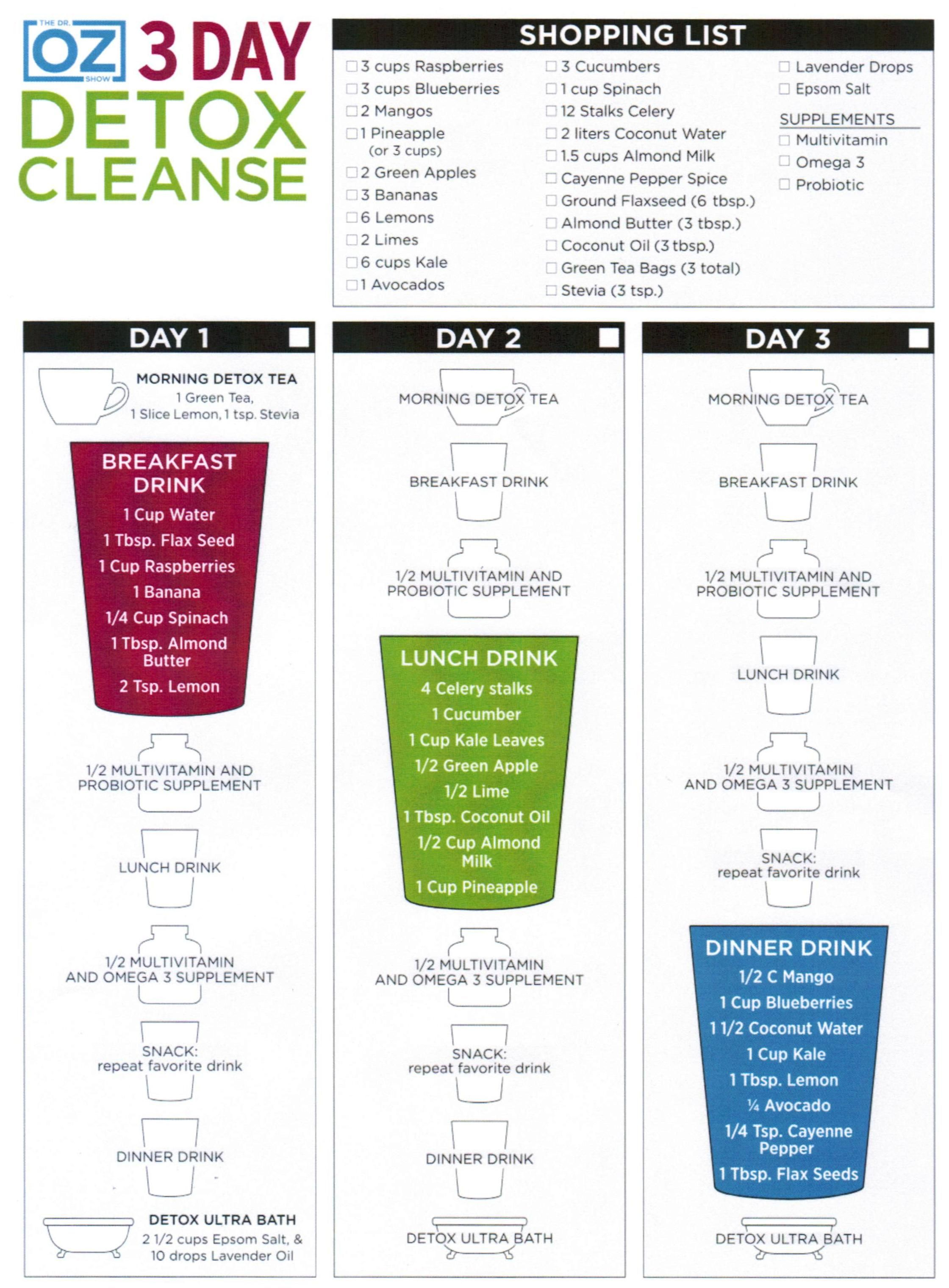 100 Pictures of 3 Day Detox Cleanse