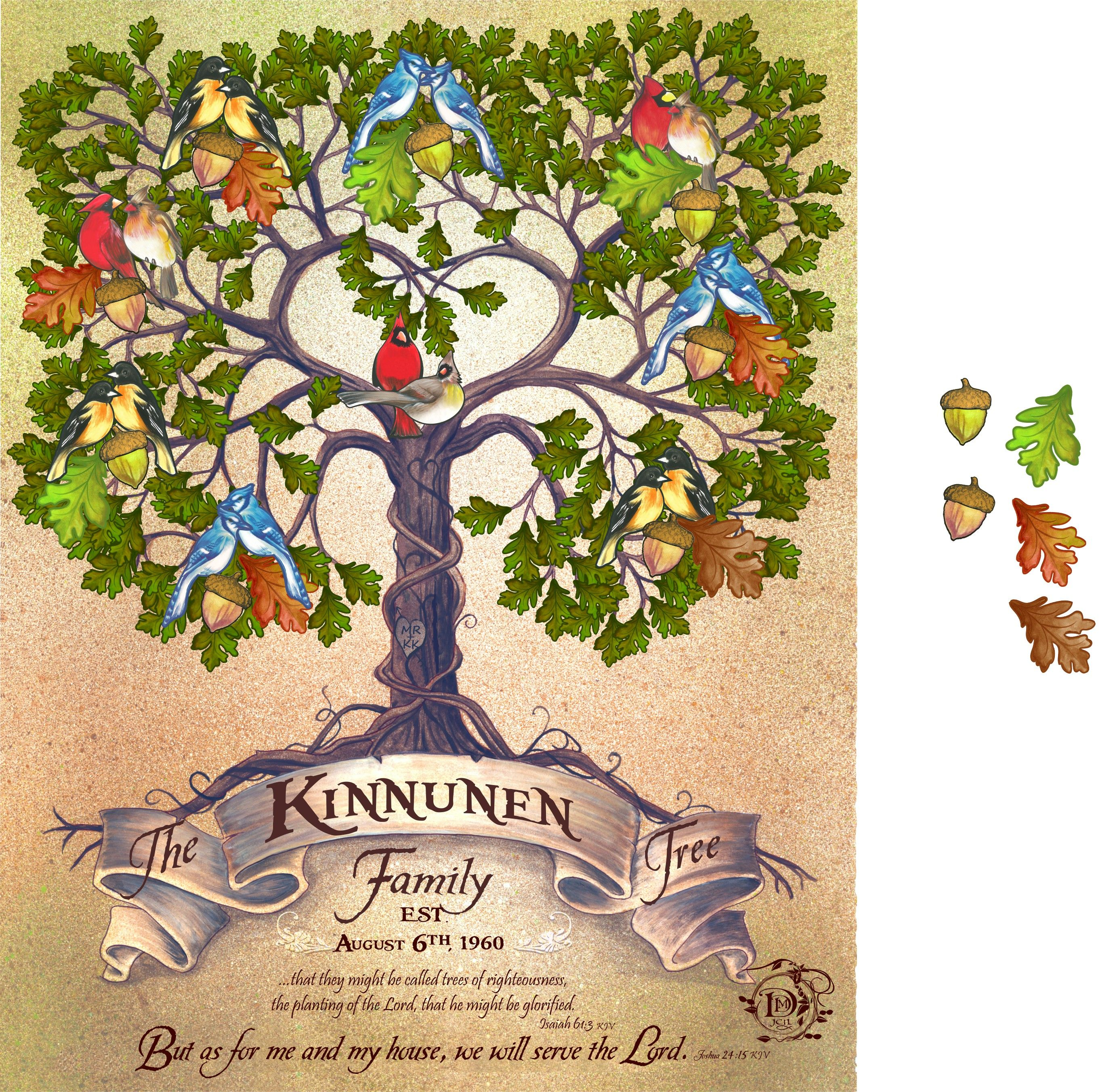 oak of righteousness family tree write names and birth dates on
