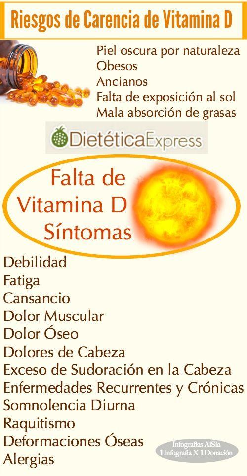 que sintomas tienes cuando te falta vitamina d