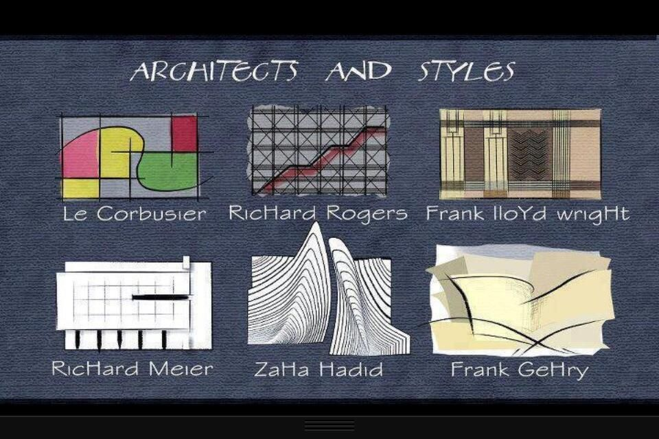 Architects and their styles / Arquitectos y sus stilos | Curious ...