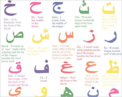 25 arabic alphabet letters free alphabet letters download free premium templates
