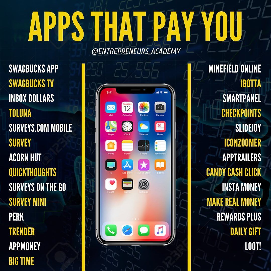 Apps That Give Real Money