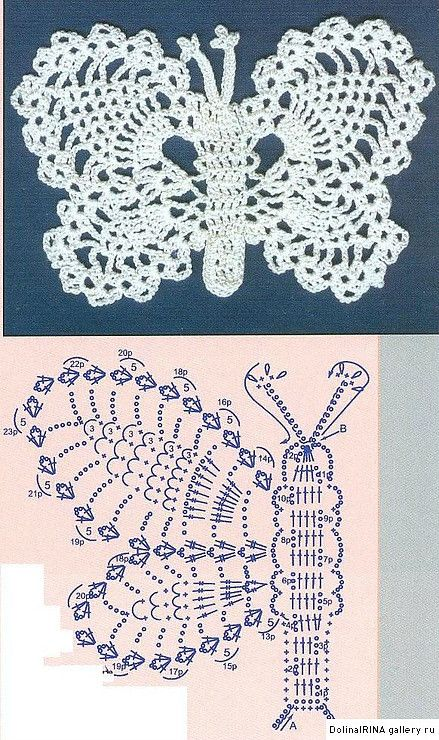 Crochet Butterflies   insectos   Pinterest   Mariposas, Ganchillo y ...