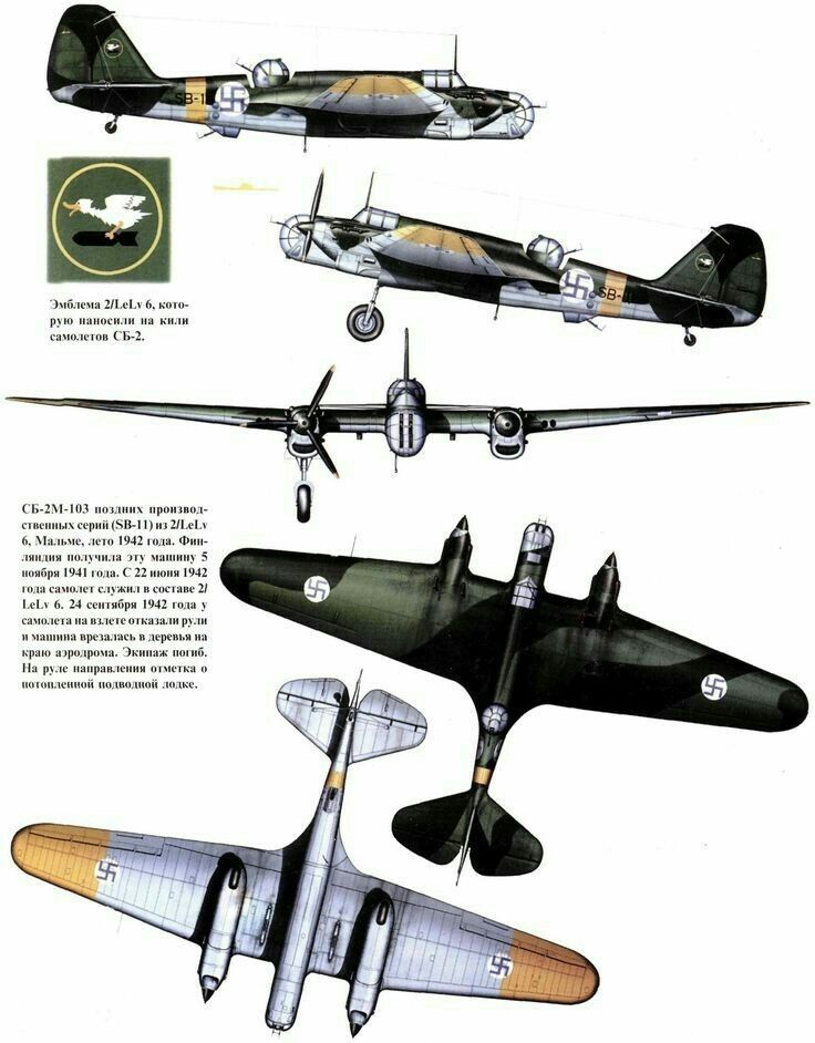 Pin by Bob Farwell on Wwii aircraft in 2020 | Wwii airplane. Finnish air force. Military aircraft