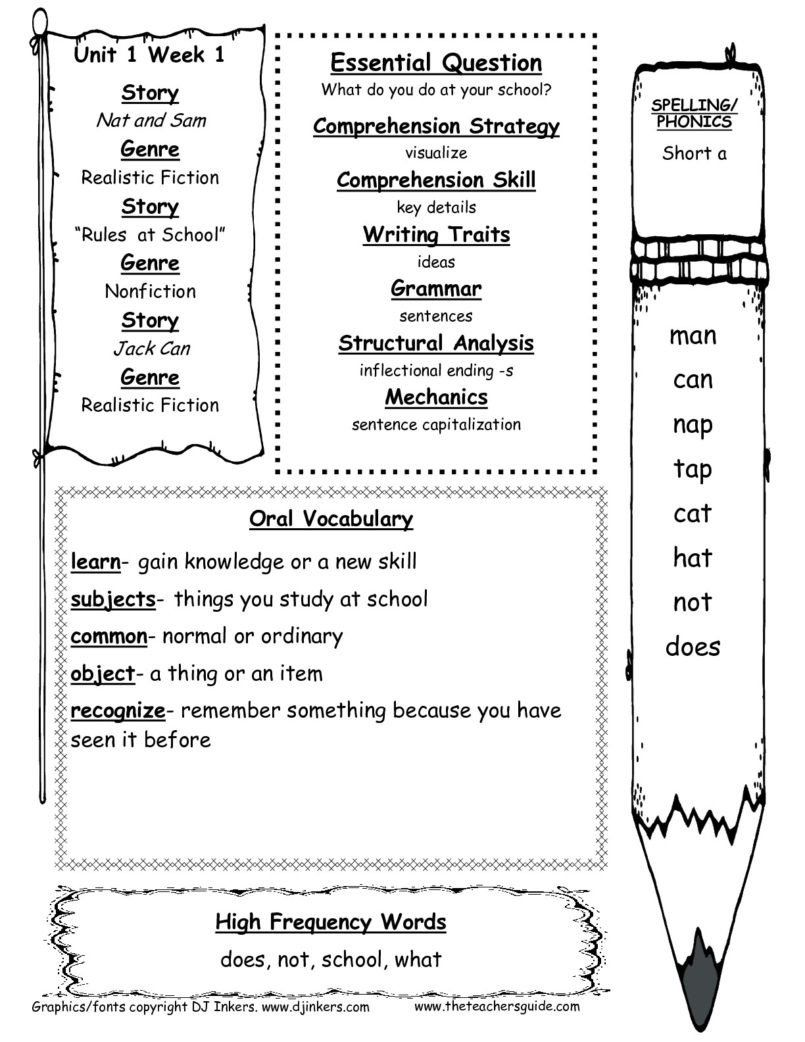 Word Families Worksheets 1st Grade Math Worksheet Handwriting 1st Grade Science Projec In 2020 Education Quotes For Teachers Kids Math Worksheets First Grade Resources