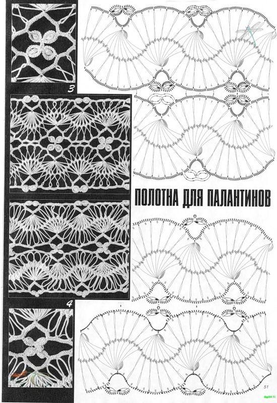 Pin de Patria Ávila en diseños de vestidos tejidos | Pinterest ...