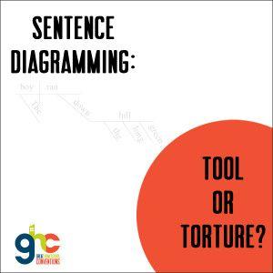 Sentence diagramming home school inspiration pinterest sentence diagramming ccuart Gallery