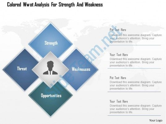 0115 colored swot analysis for strength and weakness powerpoint