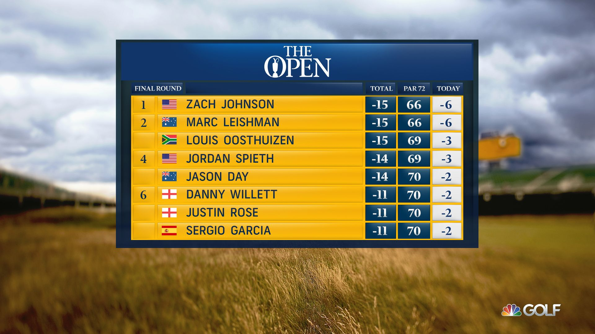 NBC Sports/Golf Channel The Open Championship 2016