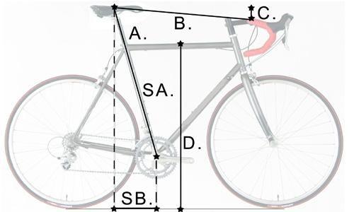 How To Do A Basic Bike Fit Bicycle Cycling Bikes Biking Workout