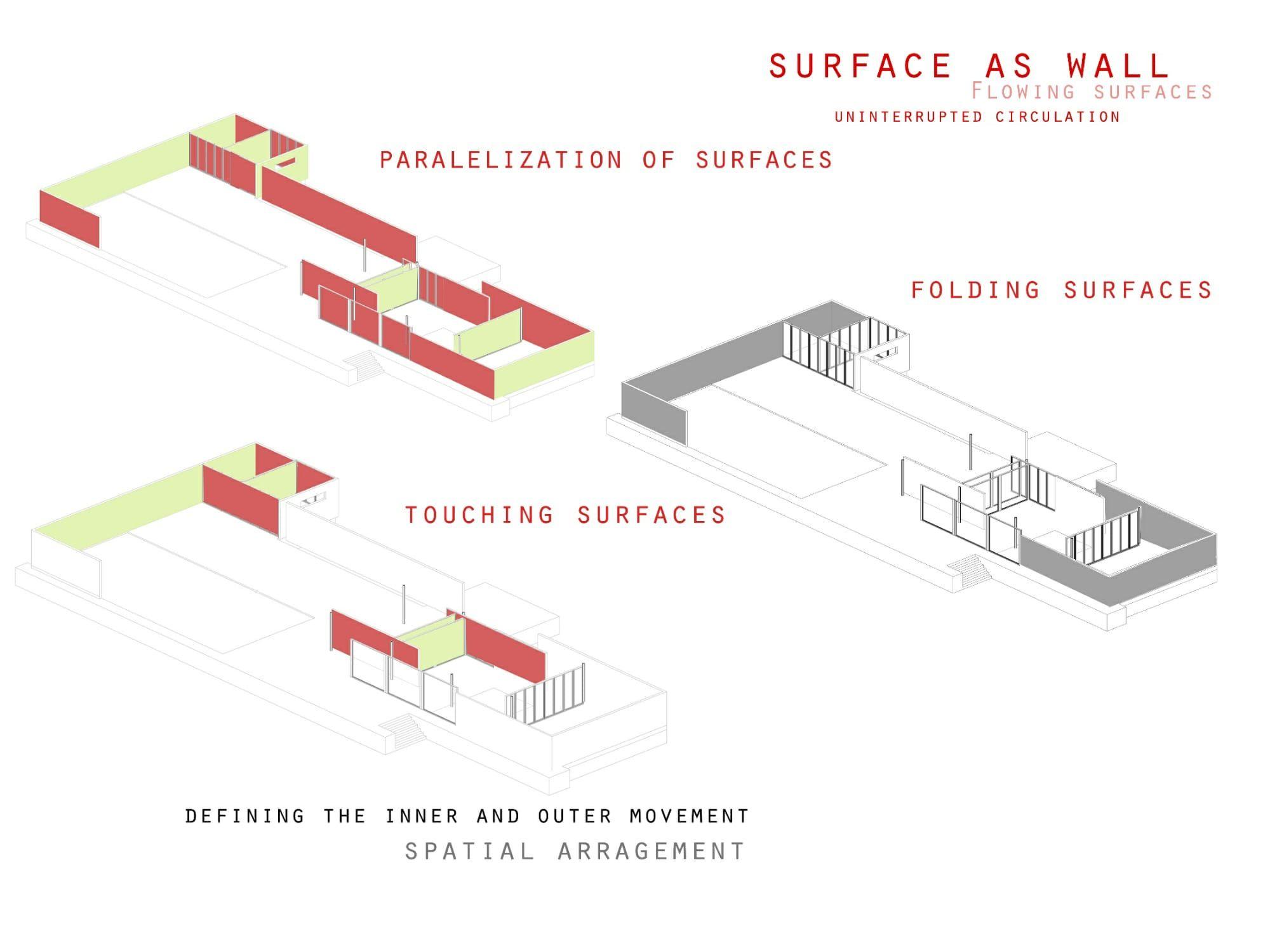 Resultado De Imagen Para Barcelona Pavilion Diagram  Con