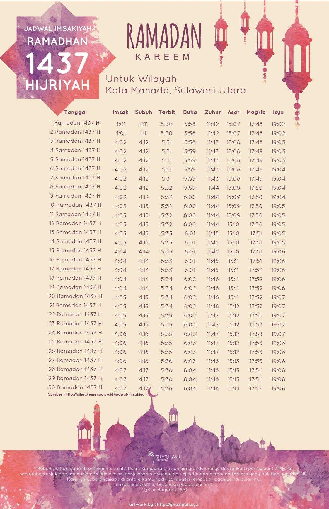 Jadwal imsak ramadhan 2016 manado ramadan 1437 h