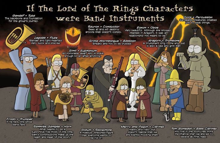 If Lord Of The Rings Characters Were Band Instruments Band Jokes Tone Deaf Comics Music Nerd