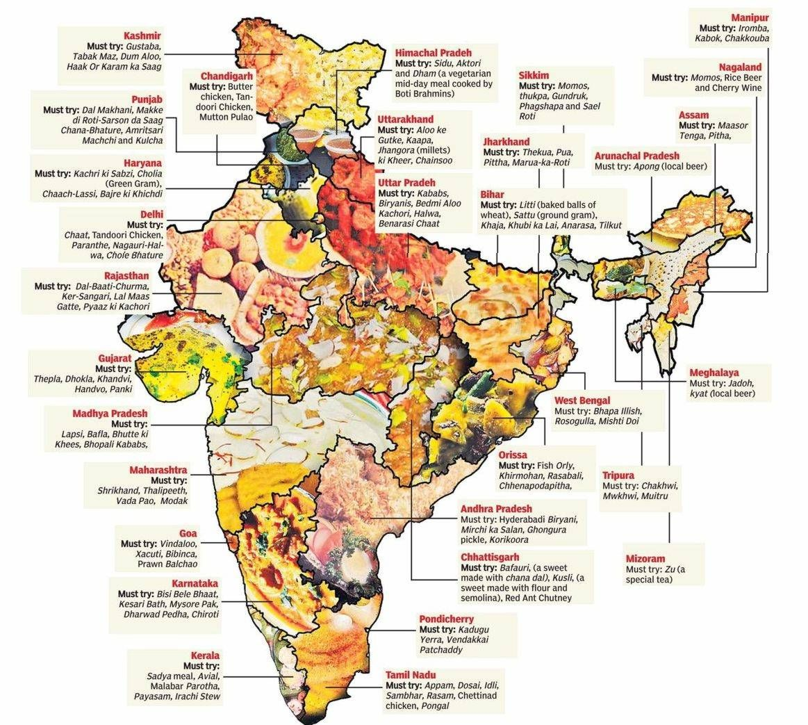 Here Is A Gastro Map Of India For All Foodies Enjoy And Visit - India and us on a map