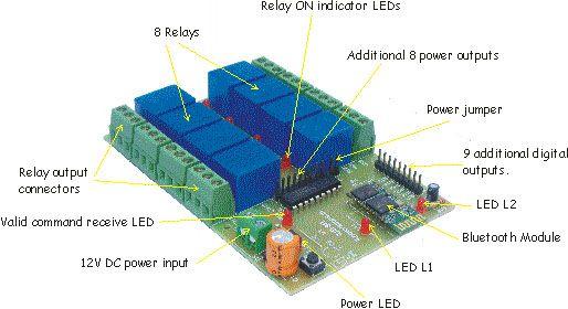 Bluetooth relay board iUB-BT8RD detail | Bluetooth