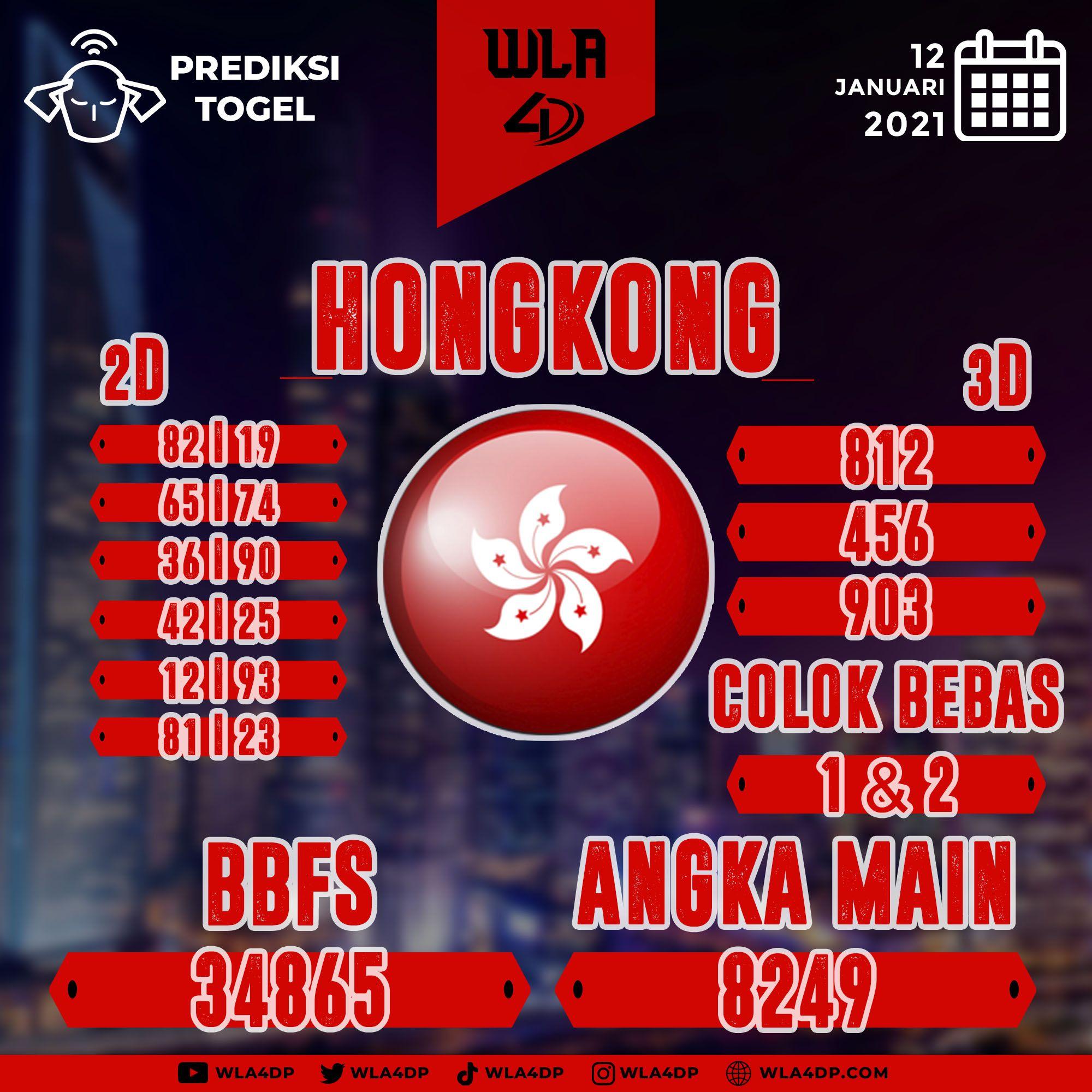 Bocoran hk malam ini paling jitu dan akurat 4d hari ini 16 maret 2021