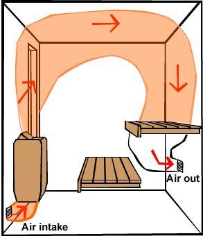 www.build.com.au files images 362_325.jpg