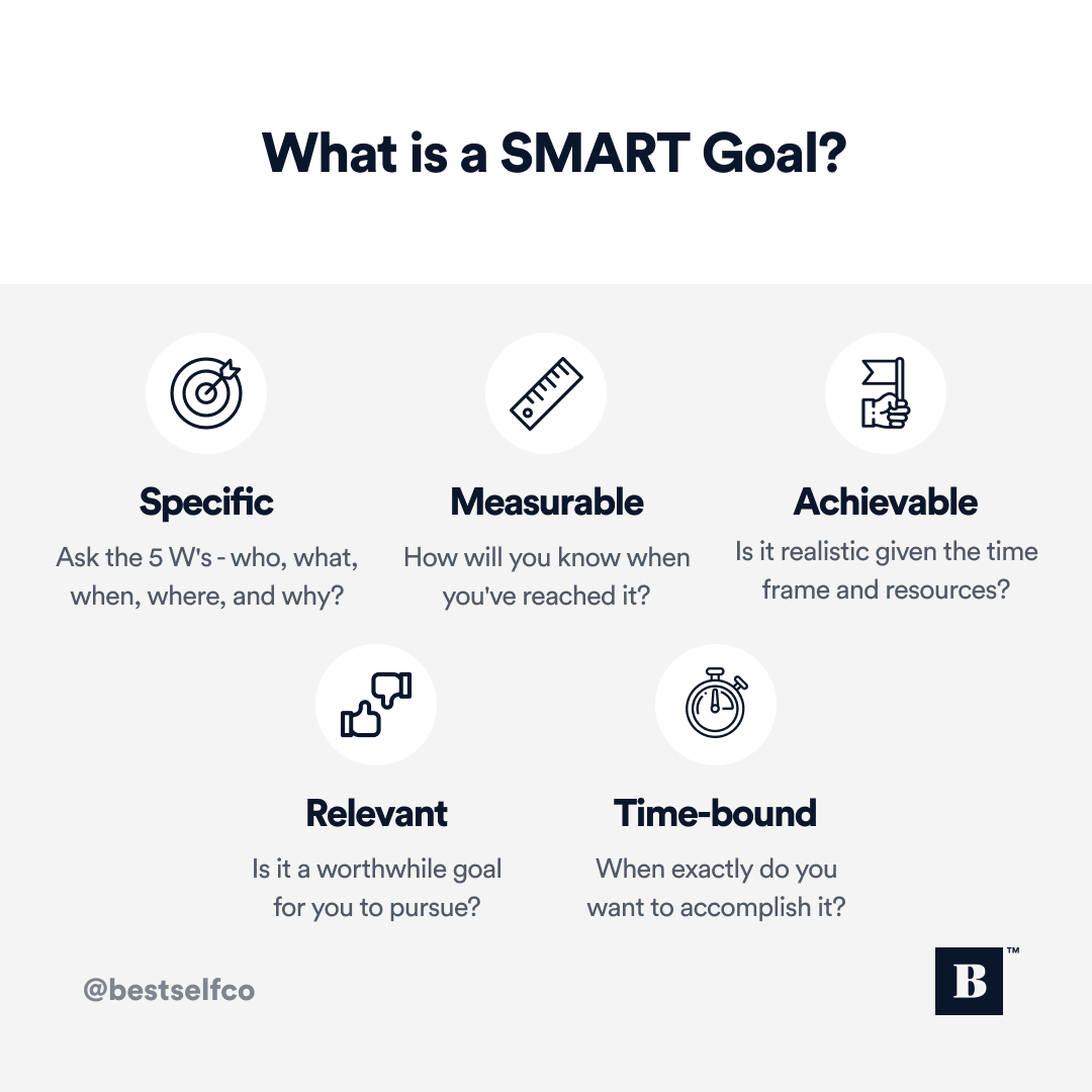 This Smart Goals Worksheet Helps You Plan Your Goals And