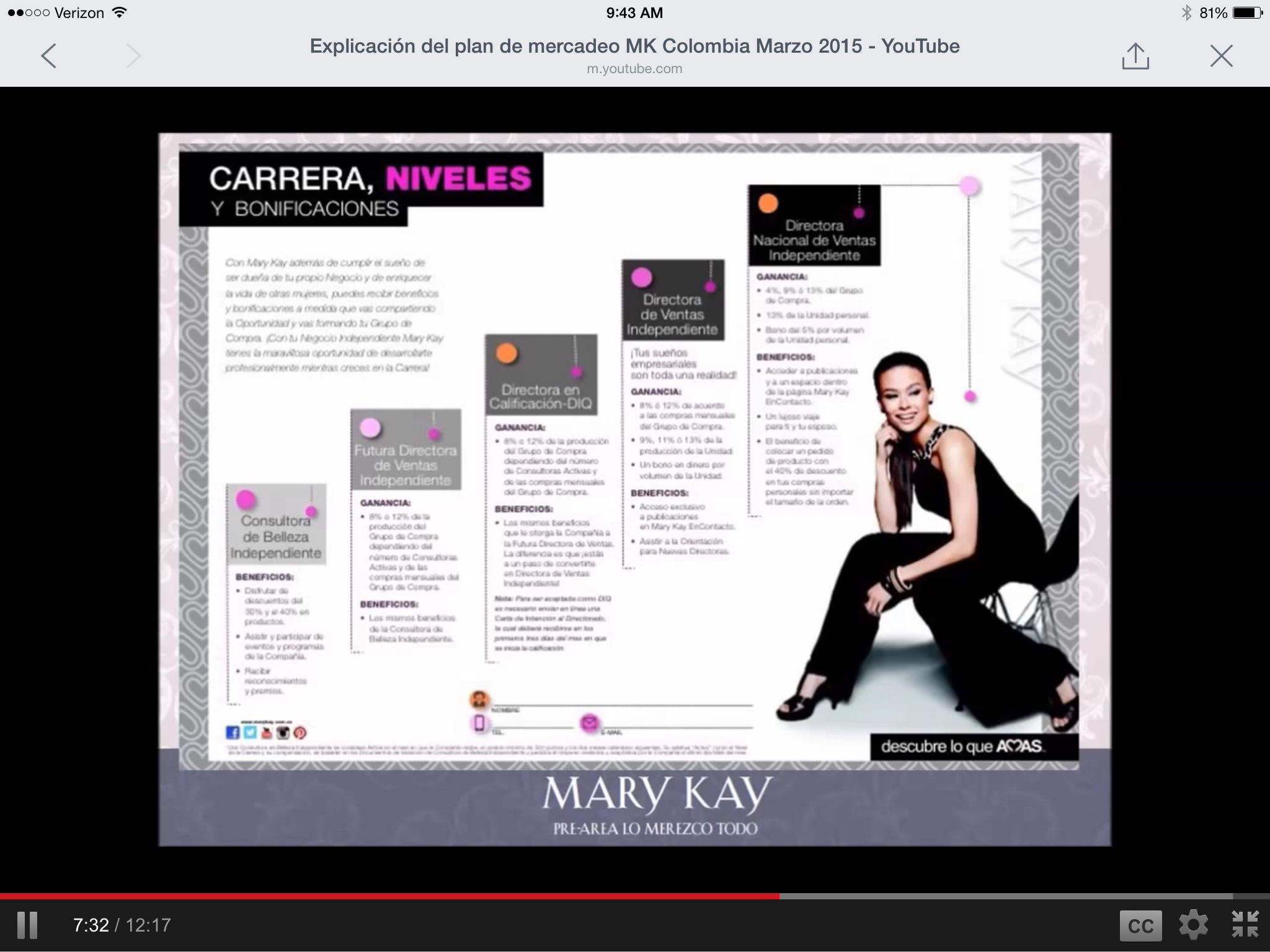 Mary kay online agreement on intouch - Carrera