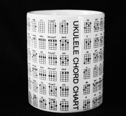 Brand new ukulele chords chart mug cup soprano tenor uke present - ukulele chord chart