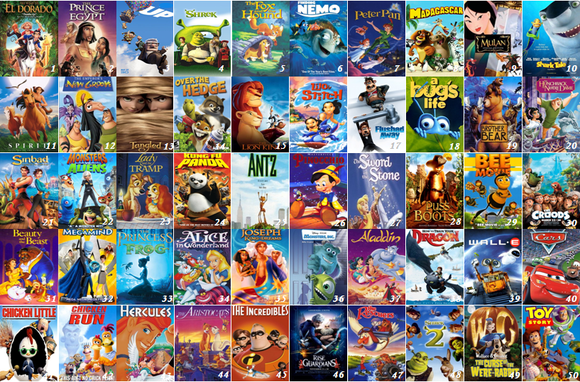 top 10 animated movies 2017 download