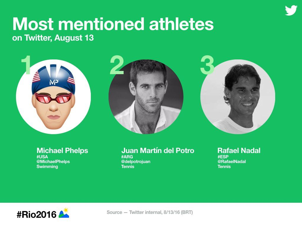 A #tennis upset another #Gold for Phelps & the 1st goal for neymarjr. Saturday's top #Olympics athletes & moments: https://t.co/flcSIGjbMd