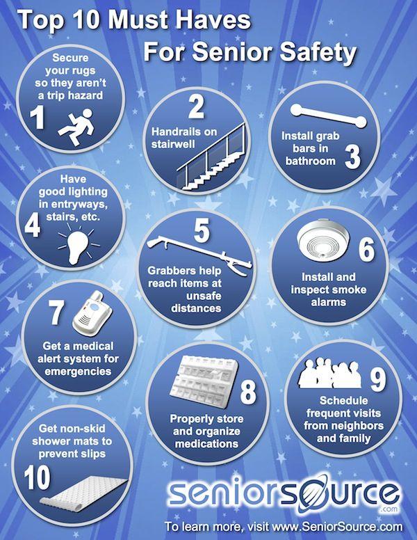 Top 10 Must Haves for Senior Safety #seniorsafety #preventingfalls ...