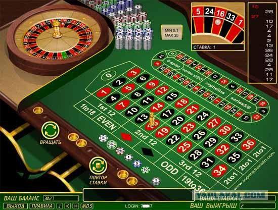 Лучшее интернет казино отзывы играть surf картах