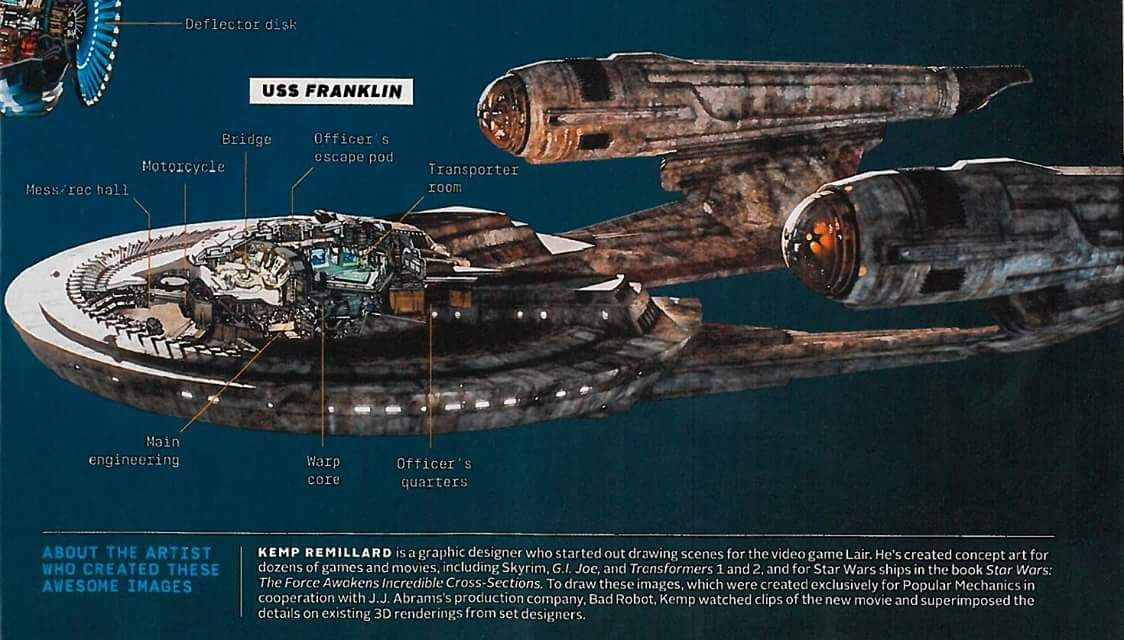 So, this is a cutaway of the USS Franklin from Star Trek ...