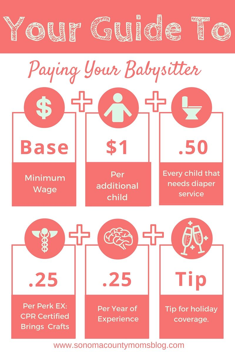 How Much Should I Pay My Babysitter All about the kiddos