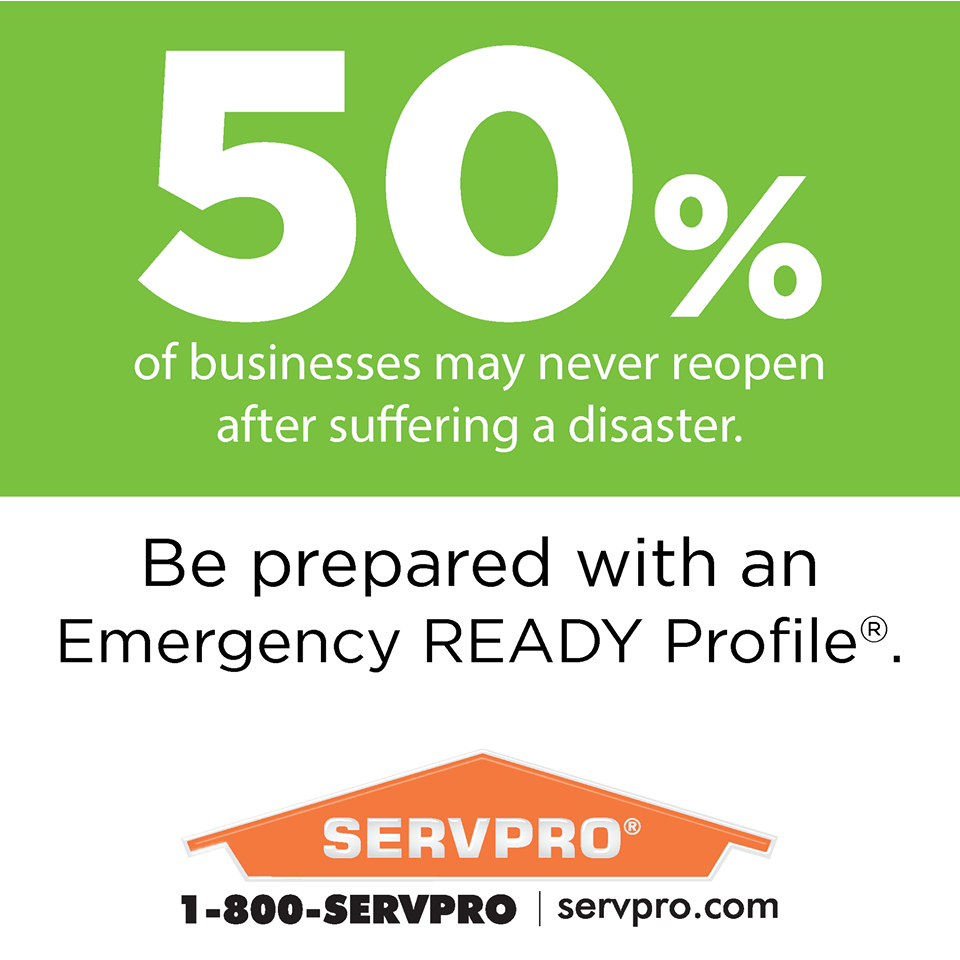 As Many As 50 Of Businesses Close Down After A Disaster Of The Businesses That Do Survive The Overwhelming Majorit How To Plan Marketing Social Media