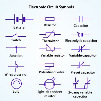 Symbols For Electrical Components Science Pinterest Electric