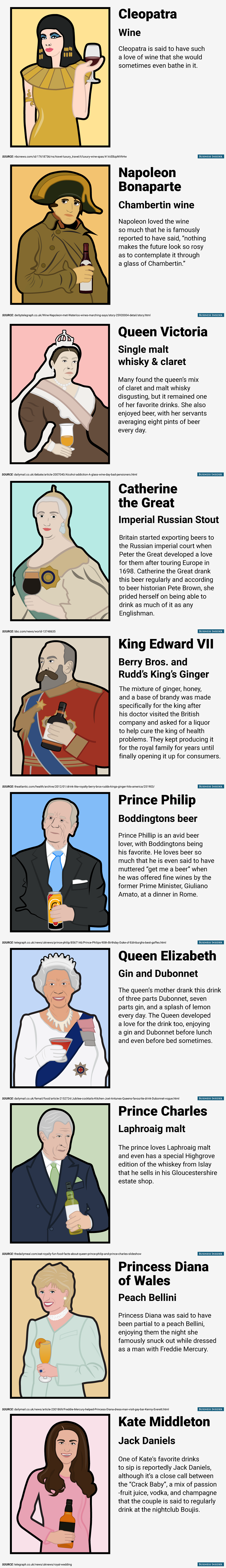 What 10 Royals' Favorite Drinks Are