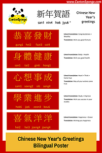 bilingual poster chinese new years greetings learn these popular chinese phrases to greet one another during cny
