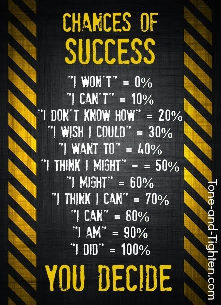 What are your chances of success? #stayfit