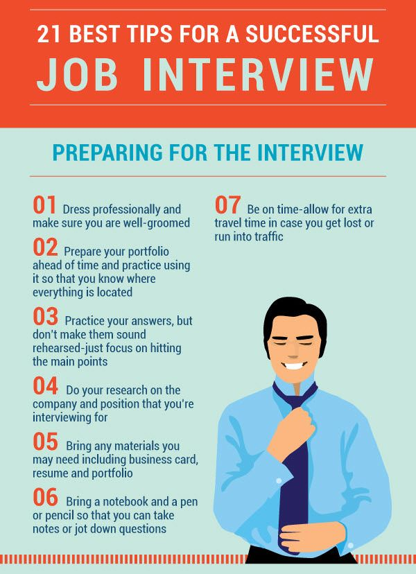 Interview Tips 21 Tips to Improve Interview Performance Interview