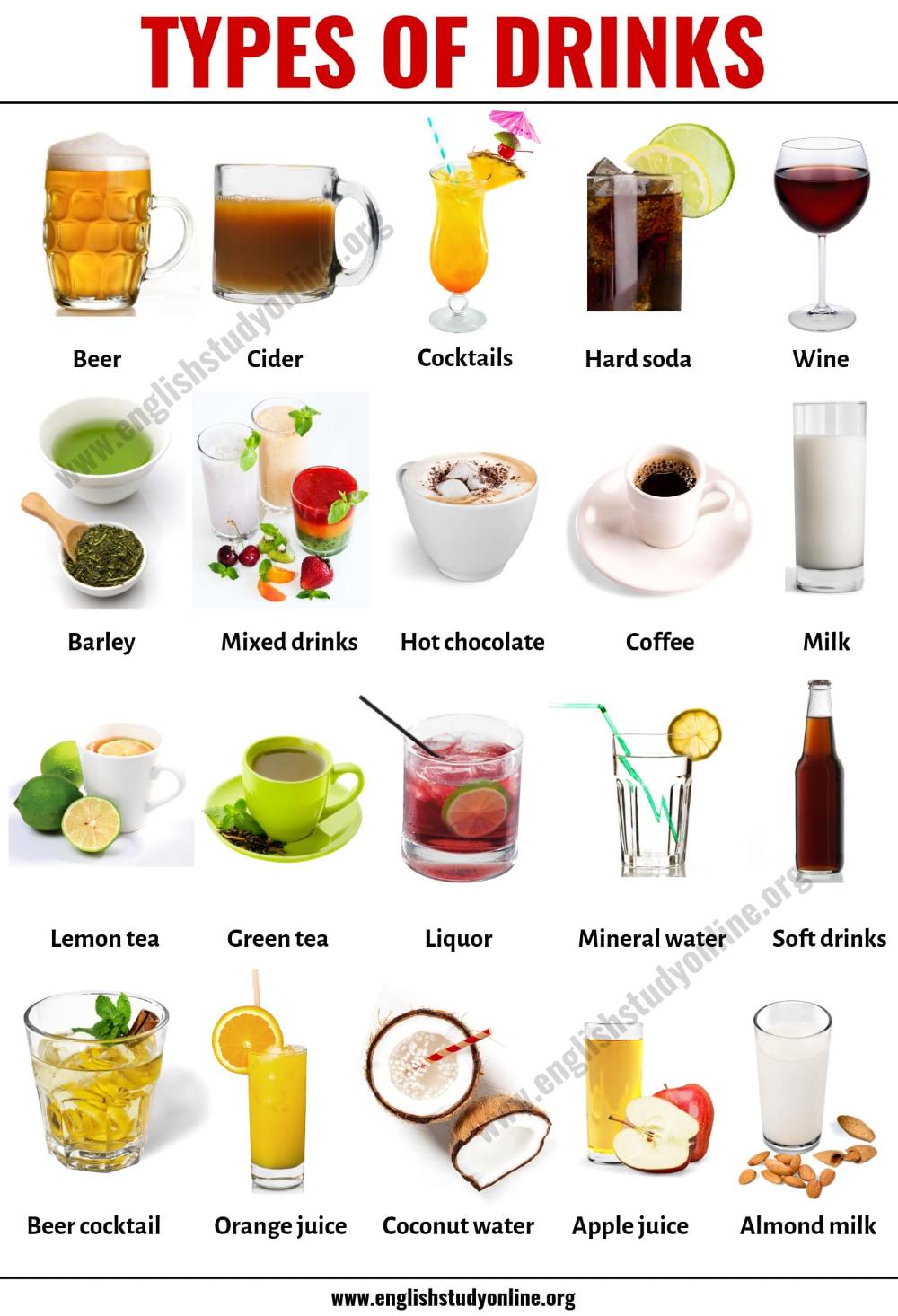 drinks names types drink list english popular vocabulary juice cocktails milk cider study coffee apple british chocolate englishstudyonline cranberry sushi