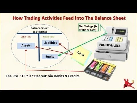 Using Financial Statements For Business Management Part 1 Of This