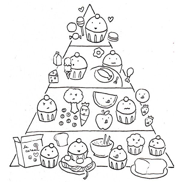 Food Pyramid For Fresh Food Coloring Page Food Pyramid Food Coloring Food Coloring Pages