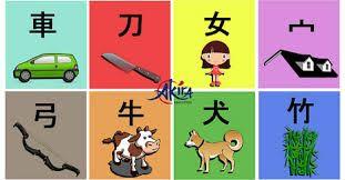 Kết quả hình ảnh cho học chữ kanji bằng hình ảnh