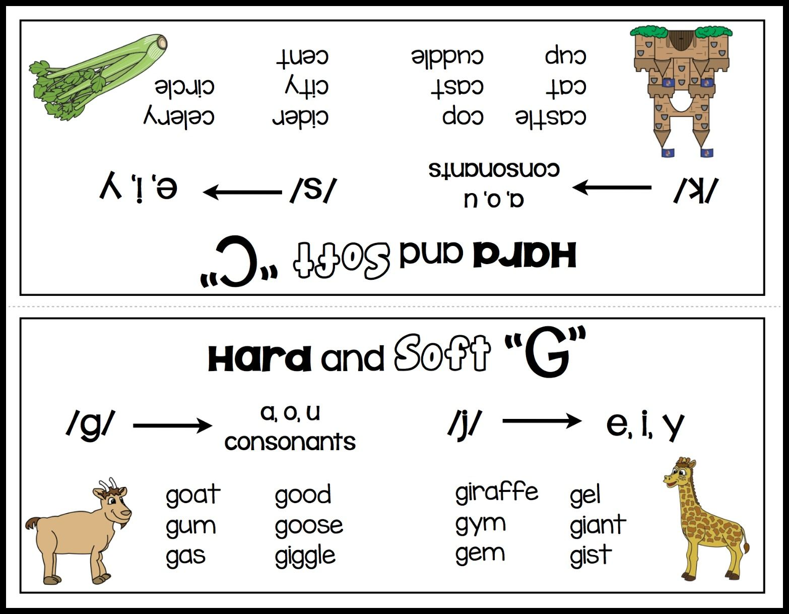 "Workbooks inflectional endings first grade worksheets : Introducing students to the two sounds of ""c"" and ""g"". Those two ..."
